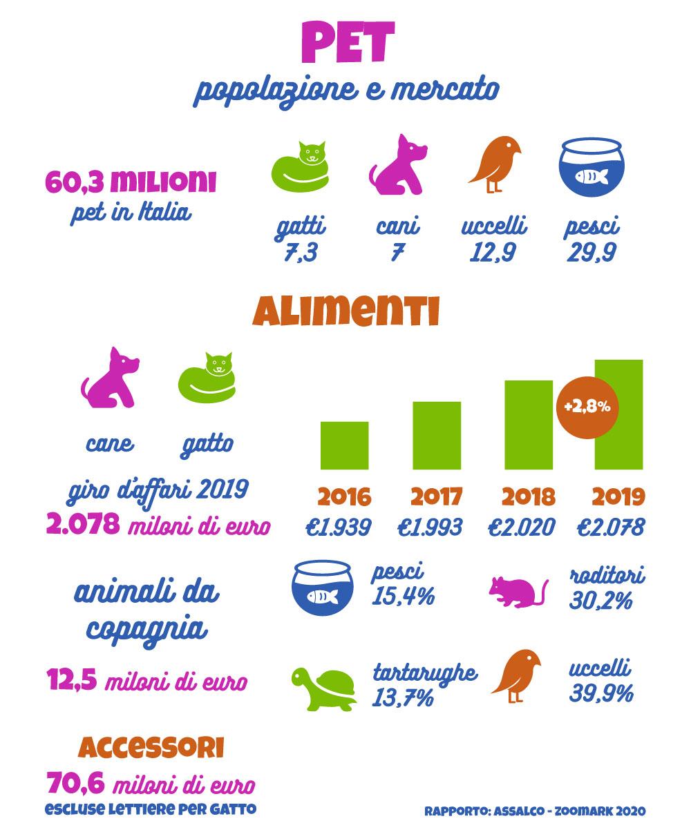 infografica affiliazioni